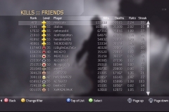 Call of Duty 4: Leaderboards: Kills