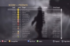 Call of Duty 4: Leaderboards: Score