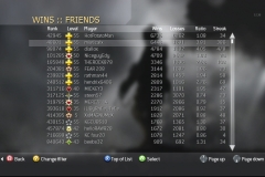 Call of Duty 4: Leaderboards: Wins